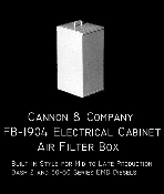 1904 Electrical Cabinet Air Filter Box